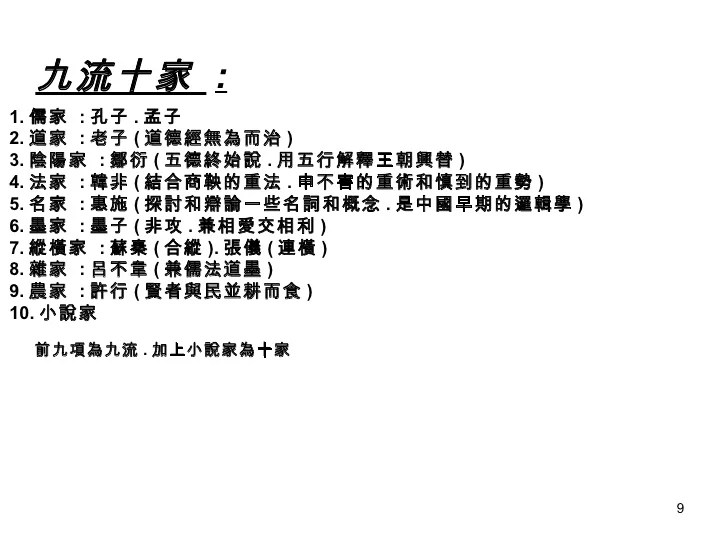 中國歷史記要