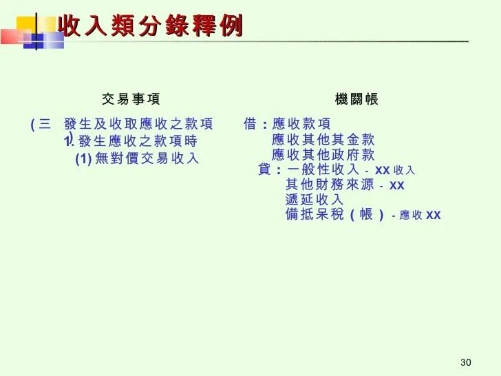 政會 收,支類(含資力,負擔類)分錄釋例