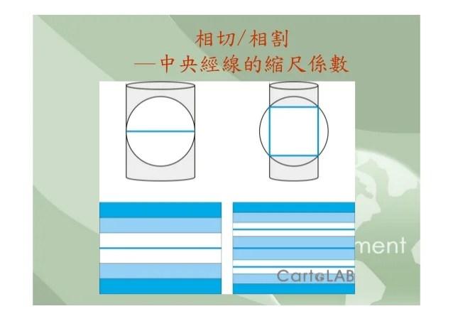 高中B1臺灣地圖座標