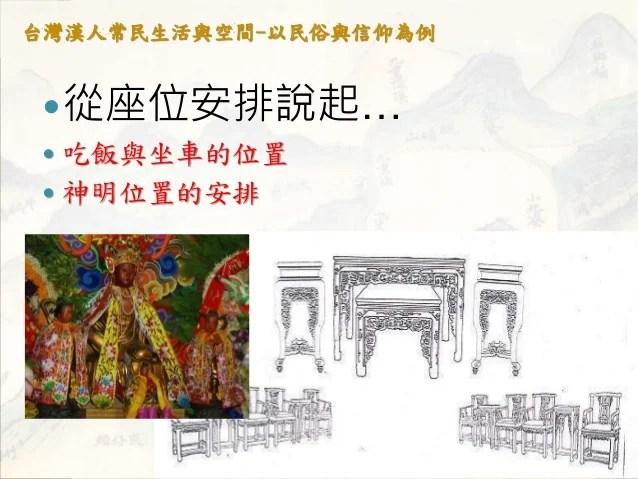 神明的管區:臺灣民間信仰的空間(中山大學)