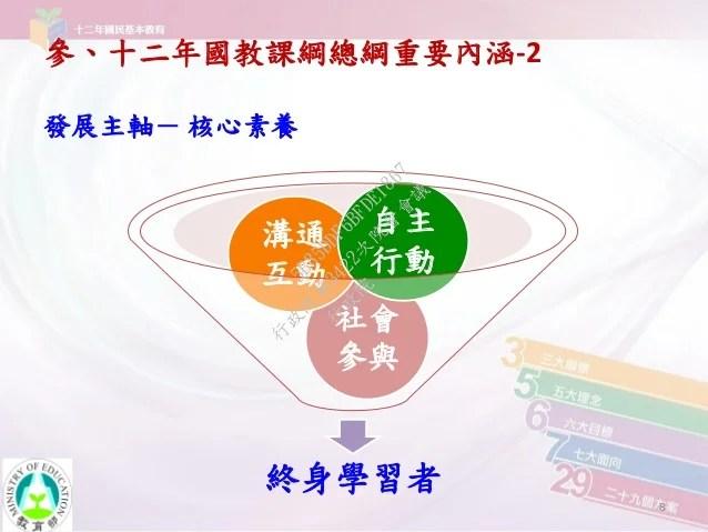 20141030-「十二年國民基本教育課程綱要總綱辦理情形」