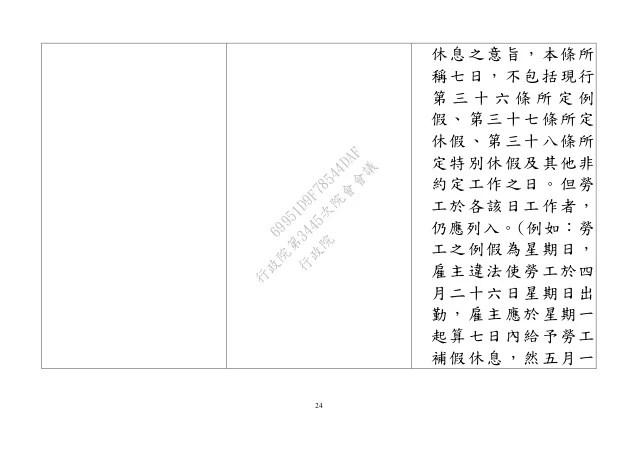勞動部:「勞動基準法」部分條文修正草案