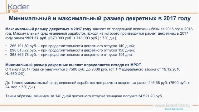 «Расчет больничных и пособий за счет ФСС в программе 1С ...