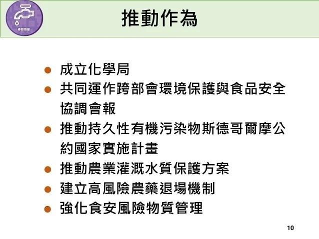 3533 食安5環媒體版 食安辦彙整