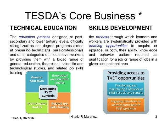 Rationalizing the Technical Education & Skills Development ...
