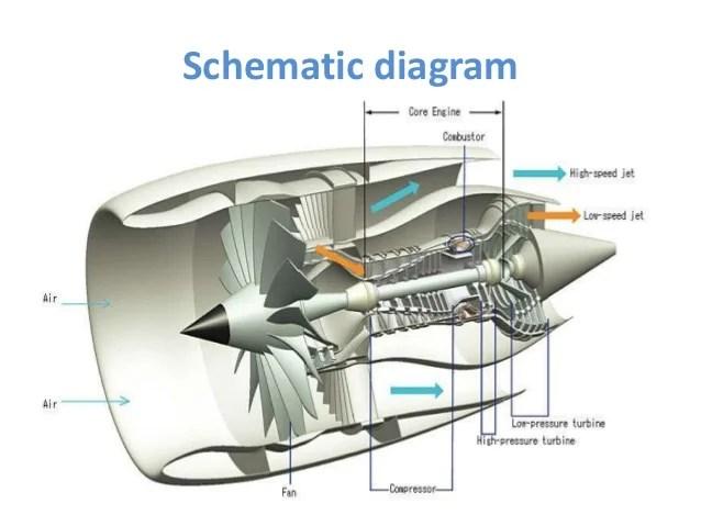 Homemade Pulse Jet Engine Diagram