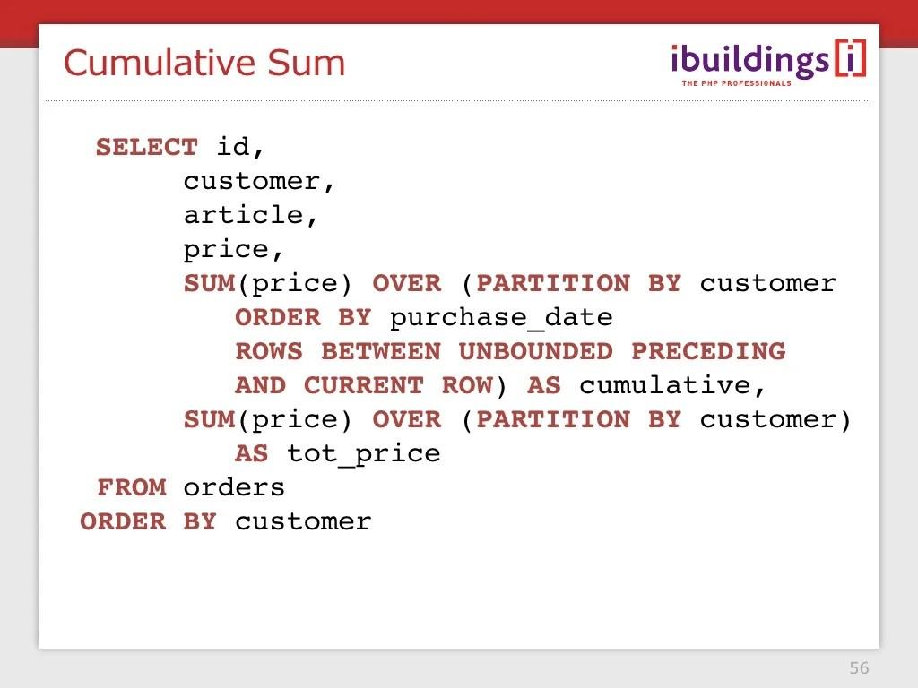 Cumulative Sum Select Id Customer