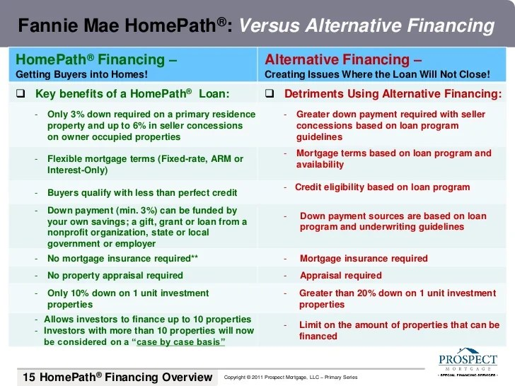 Fannie Mae Home Path Renovation Loans