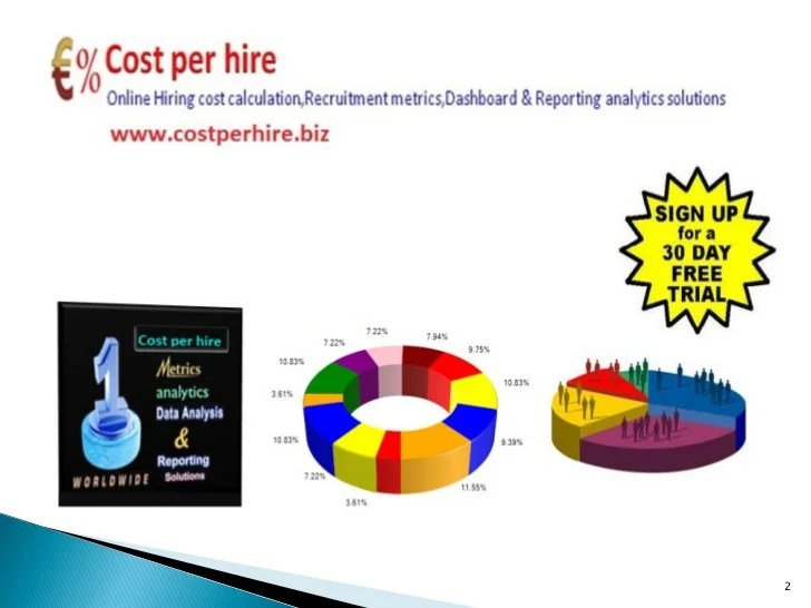 Recruitment cost calculator,Recruitment analytics,Staffing ...