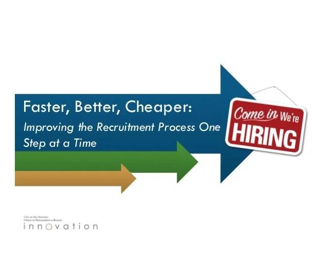 HR Recruitment