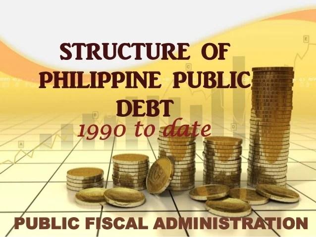 Structure of Philippine Public Debt