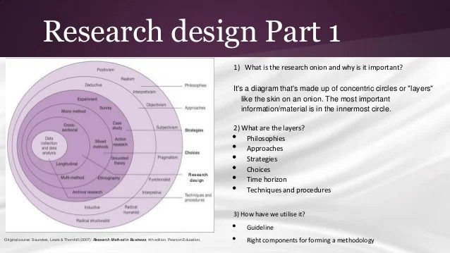 Business Research Methods  University Group Work