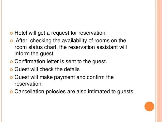 Sample Cancellation Letter Reservation