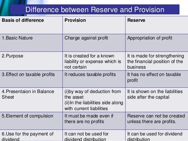 Image result for Difference of Provision and Reserve