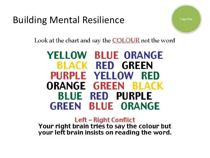 Develop Your Personal Resilience!