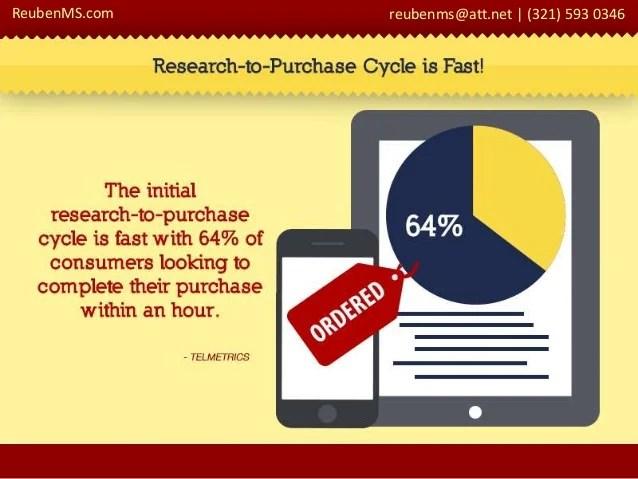 Reuben Marketing Services Marketing for Restaurants PowerPoint