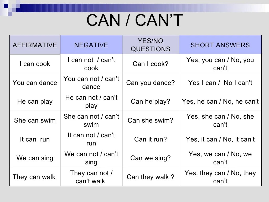 Can Can T Structure