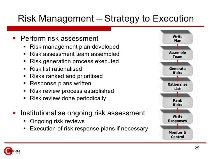 Risk Management Framework