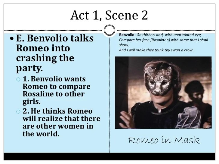 Image Result For Romeo And Juliet Scene Act Summary