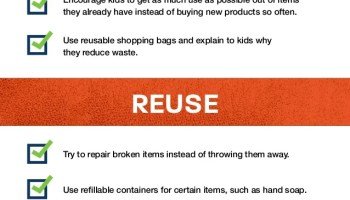 Helping Kids Learn To Reduce, Reuse And Recycle