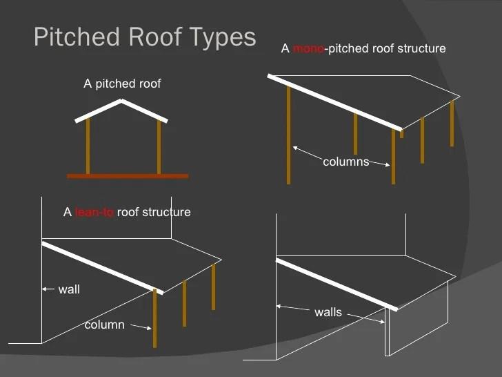 Image Result For Garage Definition