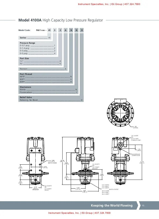 Rotork Wiring Diagram & Great Of Rotork Iq3 Wiring Diagram Actuator ...