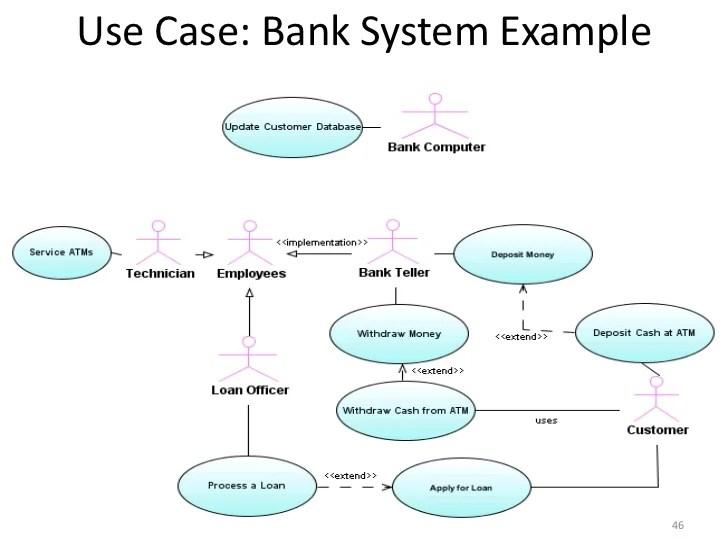 Interest Rate Bank Rakyat Personal Loan
