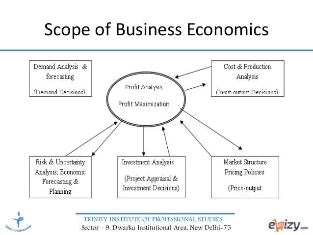 Image Result For Interest Finance