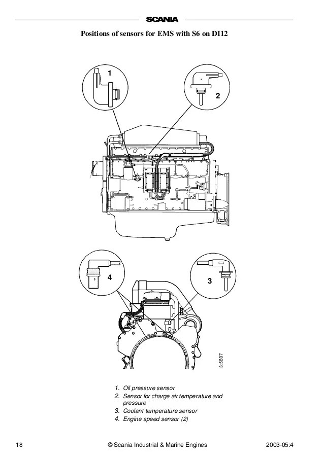 Scania 114 Wiring Diagram  Somurich