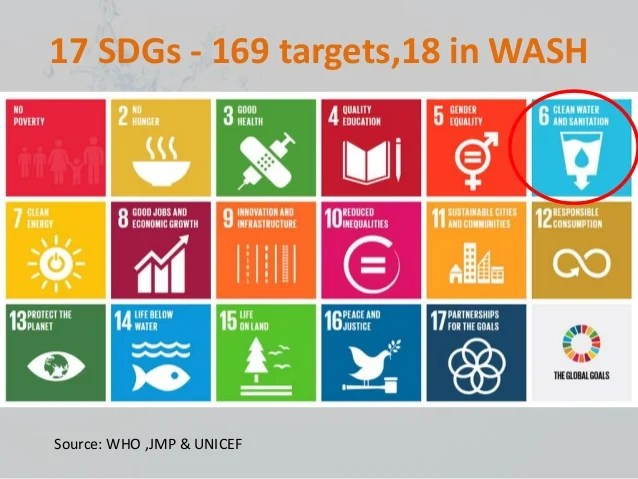 Image result for sdg nepal