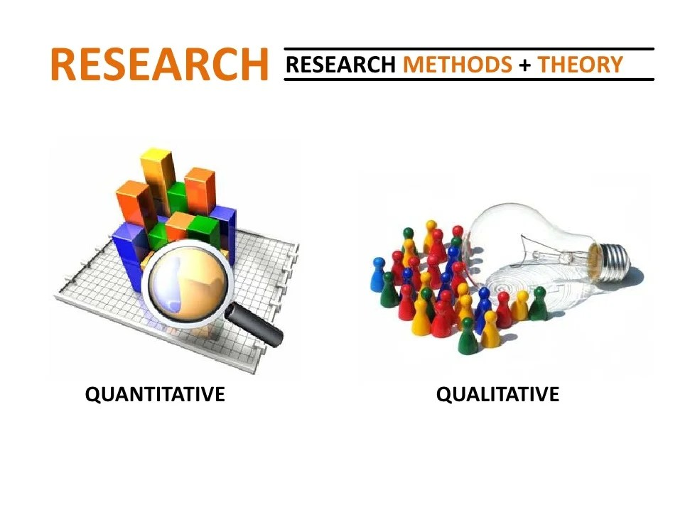 Image result for qualitative and quantitative research