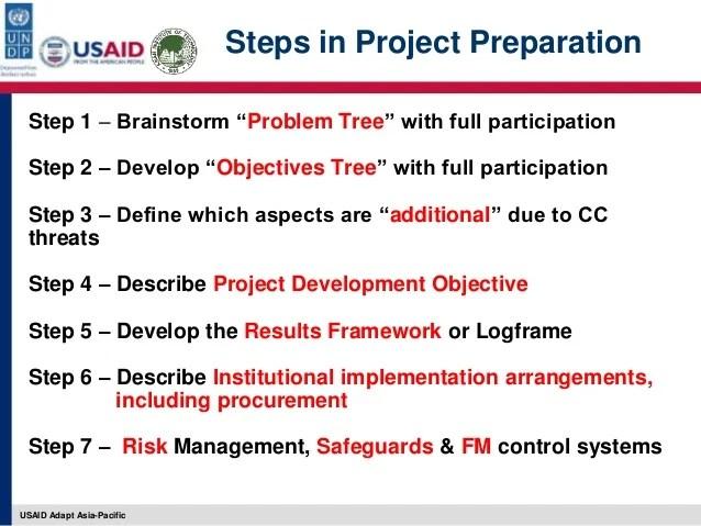 Project Preparation Steps