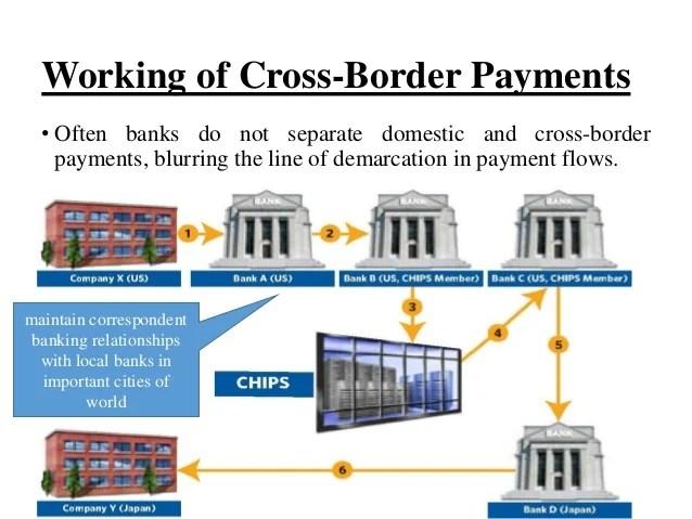 Do Banks Cash Personal Checks