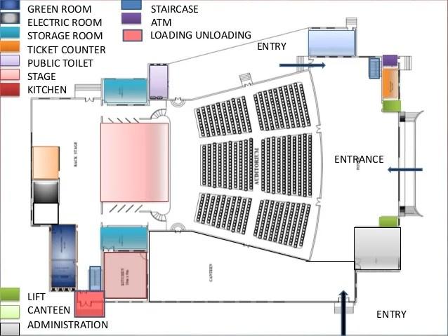 Ada Toilet Room Dimensions