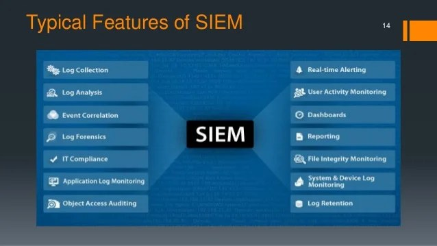 Security Information And Event Management Siem