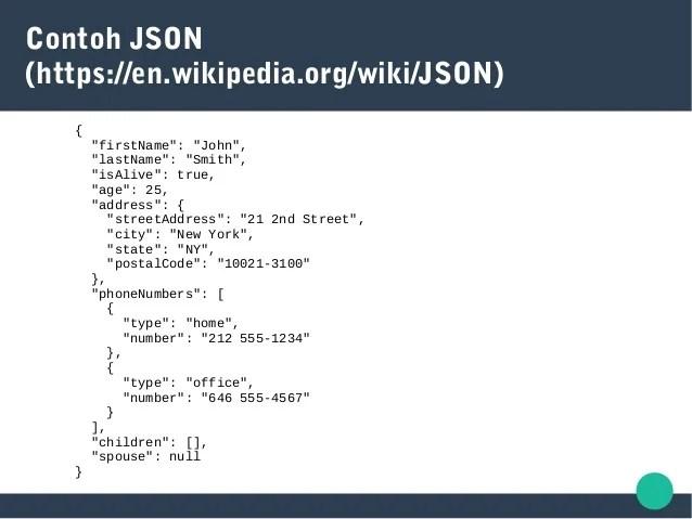 Contoh Format JSON