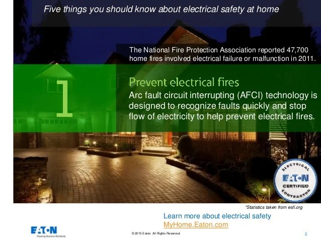 Five Things You Should Know About Electrical Safety At Home