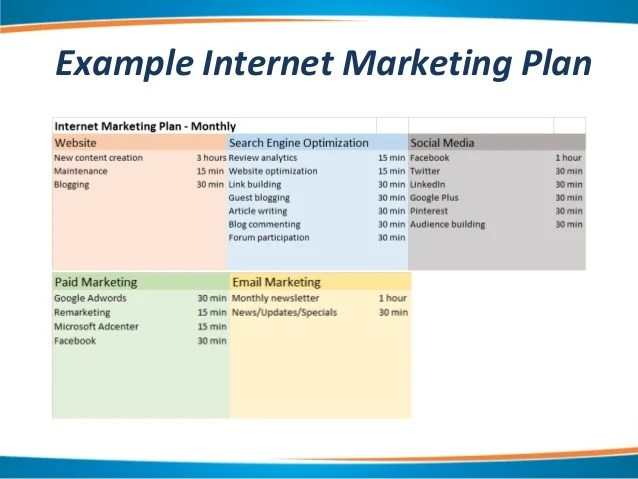 Image Result For Online Marketing Strategies For Small Business