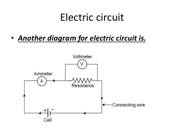 ohm's law conductor insulator electric circuit ammeter
