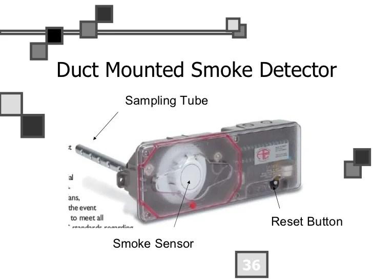Smoke Damper Presentantion