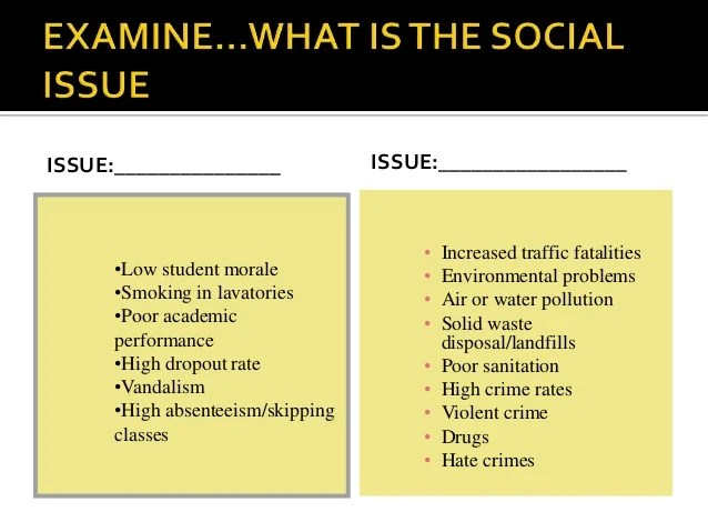 """Articles on social problems in america - Linked """"Social ..."""