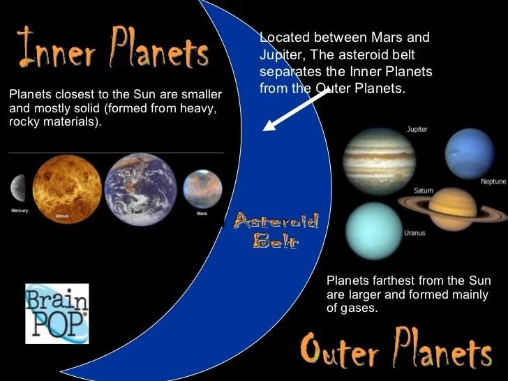 Solar system pp