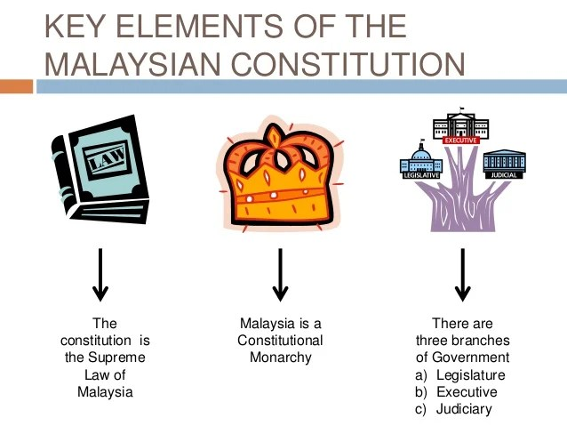 key-elements-malaysian-constitution