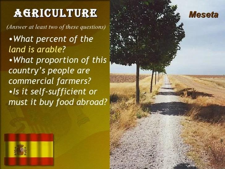 Use Graph Spain Land