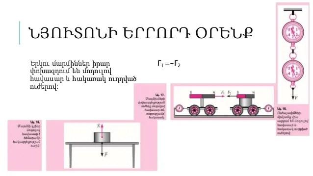 Картинки по запросу Նյուտոնի երկրորդ օրենք