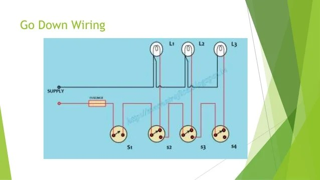 Staircase wiring theory wiring diagram truth table for godown wiring image collections wiring table and pool wiring staircase wiring theory greentooth Choice Image