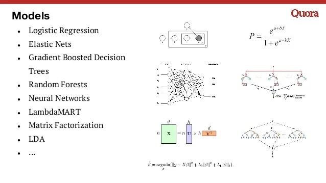 Models Logistic Regression