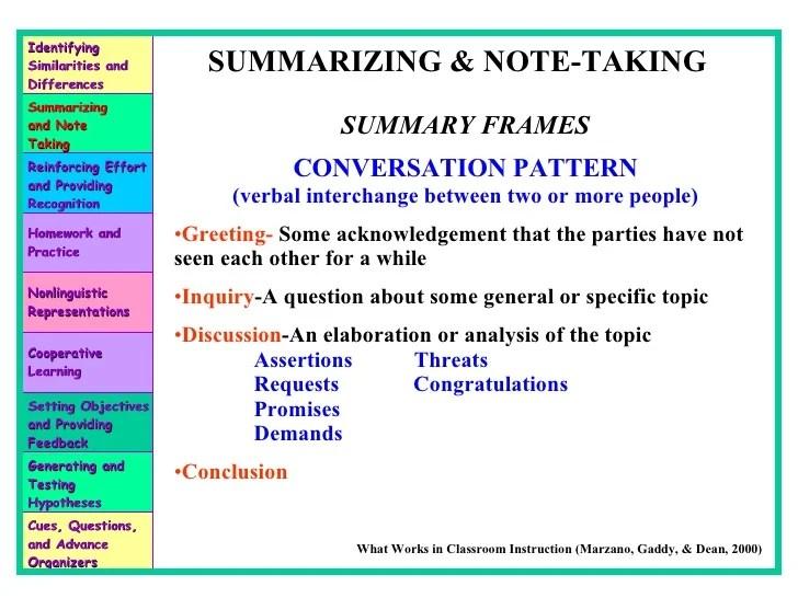 Summary Frames Examples | Allframes5.org