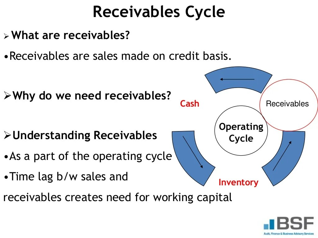 Effective Accounts Receivable Management And Credits Controls