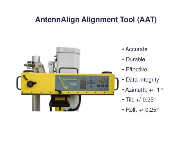 sunsight antenna alignment intro